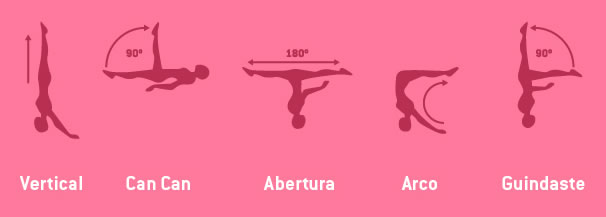 nado sincronizado movimentos